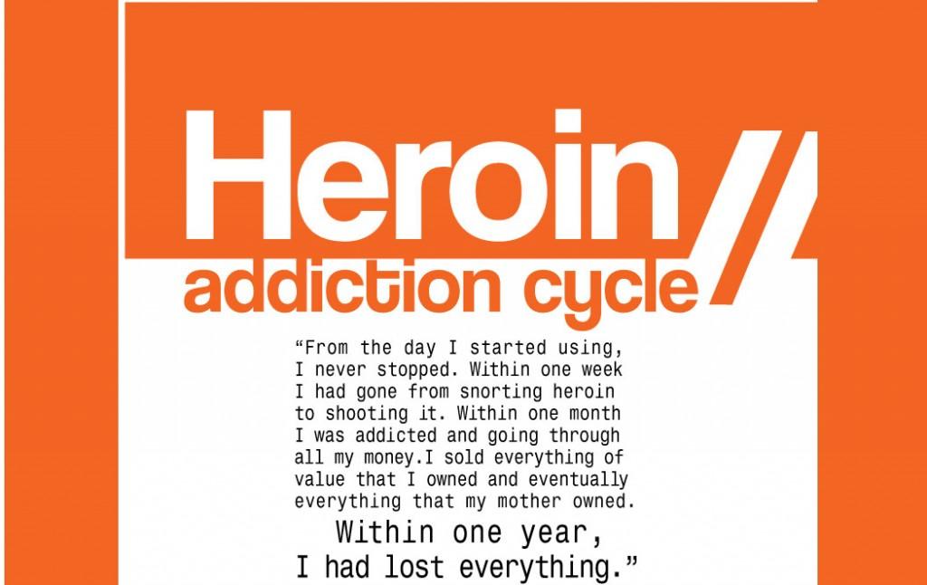 Overcoming-Heroin-Addiction